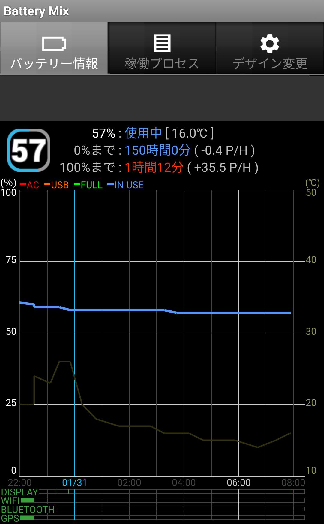 マナーモード時のバッテリーの減り方